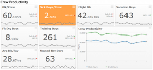 Crew Productivity Dashboard